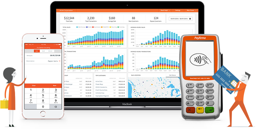 The easiest way to accept payments